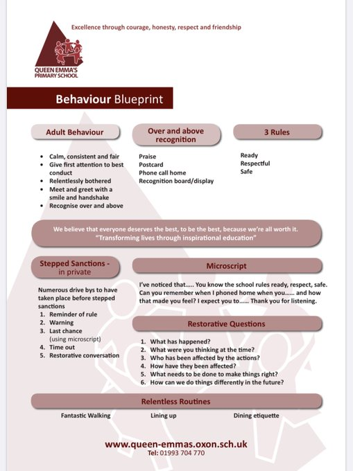 BehaviourBlueprint