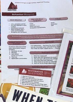 BehaviourBlueprint